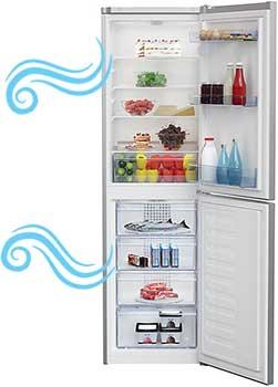 Best BUdget Fridge Freezer Under 300